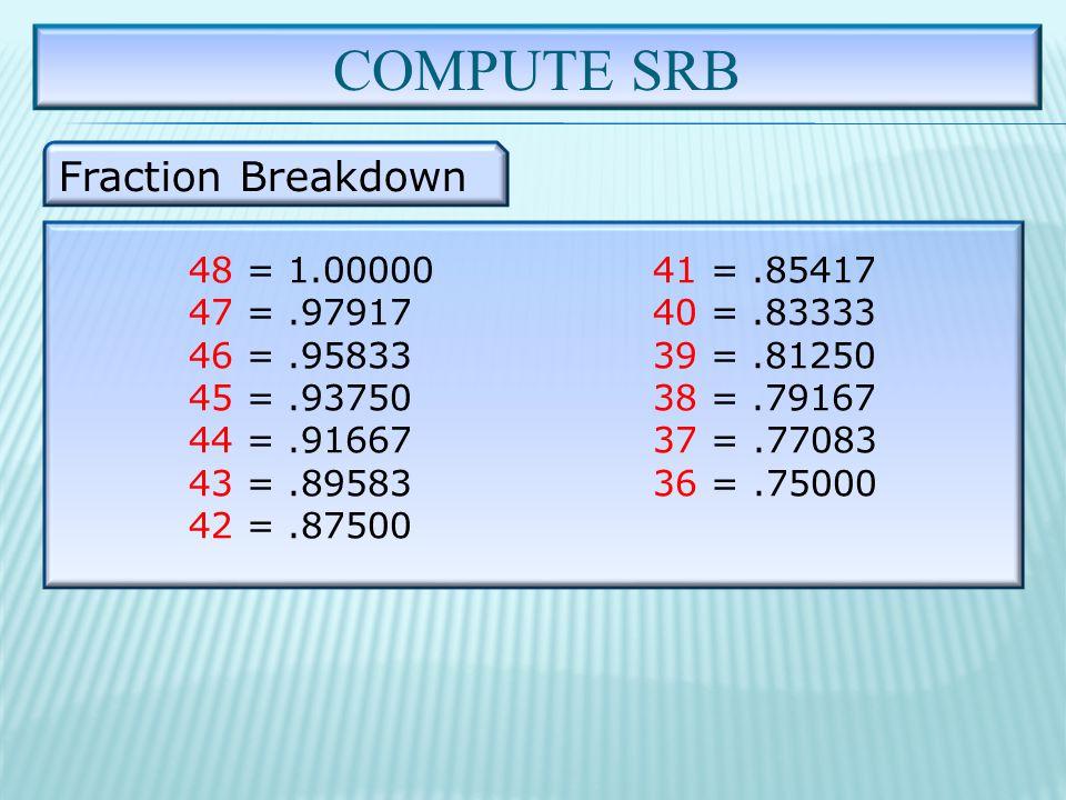 COMPUTE SRB Fraction Breakdown 48 = 1.00000 41 =.85417 47 =.97917 40 =.83333 46 =.95833 39 =.81250 45 =.93750 38 =.79167 44 =.91667 37 =.77083 43 =.89583 36 =.75000 42 =.87500