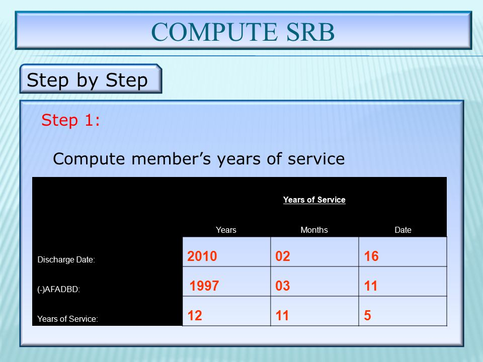 COMPUTE SRB Step by Step Years of Service YearsMonthsDate Discharge Date: 20100216 (-)AFADBD: 19970311 Years of Service: 12115 Step 1: Compute member's years of service
