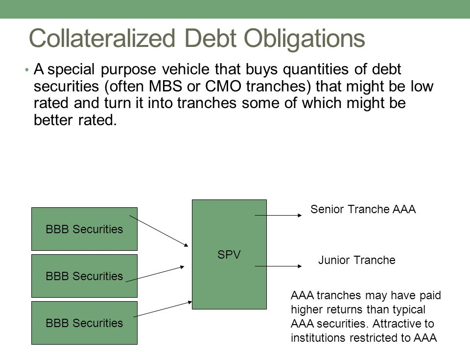 Collateralized Debt Obligations A special purpose vehicle that buys quantities of debt securities (often MBS or CMO tranches) that might be low rated