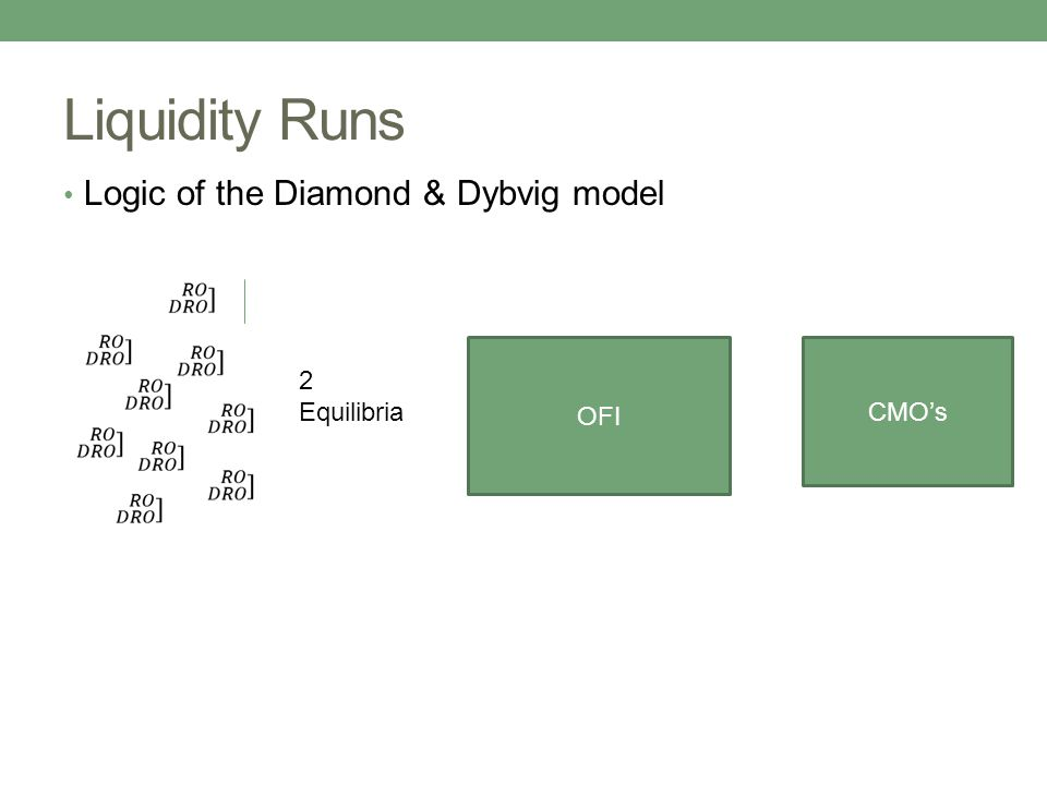 Liquidity Runs Logic of the Diamond & Dybvig model OFI 2 Equilibria CMO's