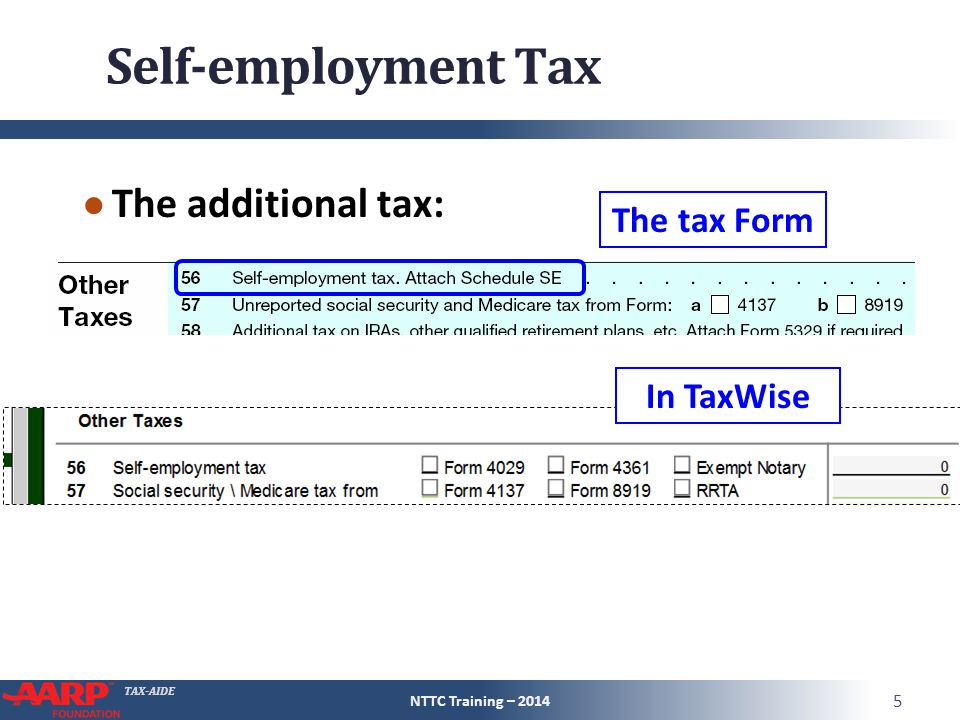 TAX-AIDE Self-employment Tax ● The additional tax: NTTC Training – 2014 5 The tax Form In TaxWise