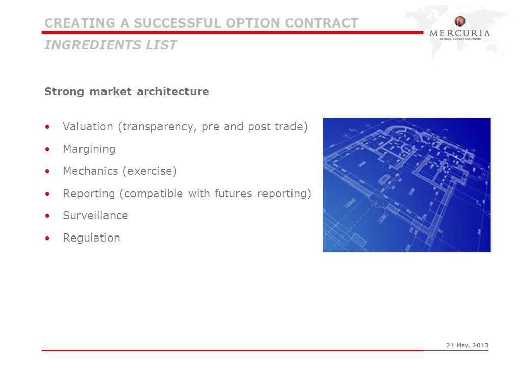 CREATING A SUCCESSFUL OPTION CONTRACT INGREDIENTS LIST Strong market architecture Valuation (transparency, pre and post trade) Margining Mechanics (ex