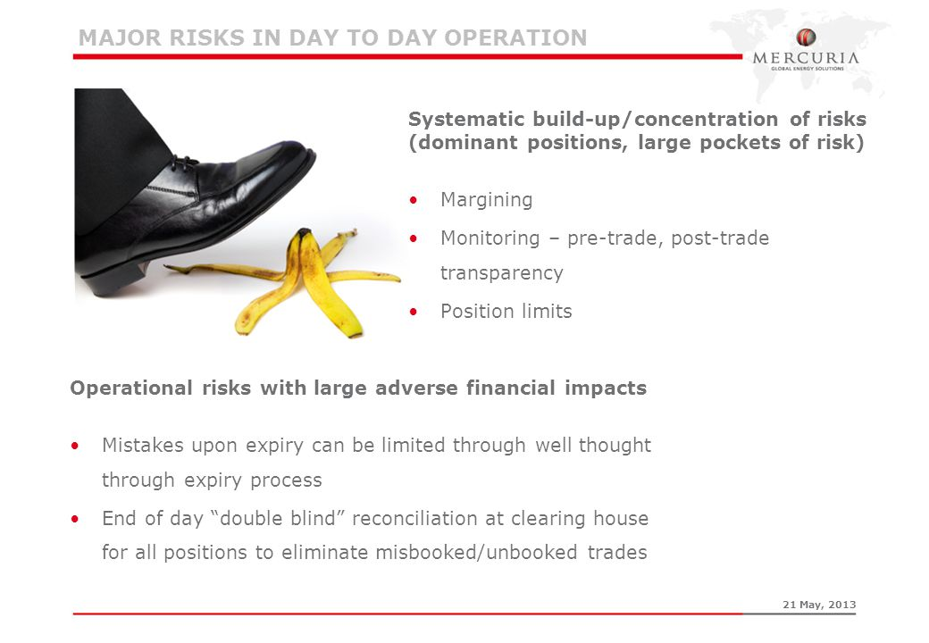Systematic build-up/concentration of risks (dominant positions, large pockets of risk) Margining Monitoring – pre-trade, post-trade transparency Posit