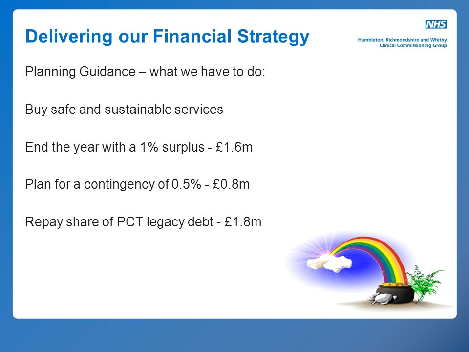 Delivering our Financial Strategy Planning Guidance – what we have to do: Buy safe and sustainable services End the year with a 1% surplus - £1.6m Pla
