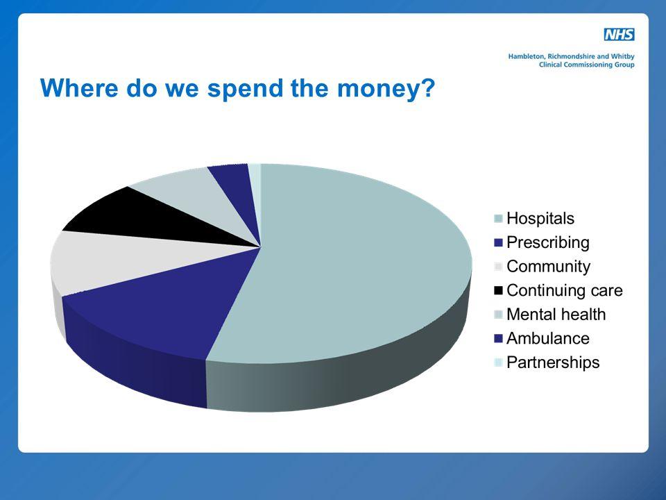 Where do we spend the money?