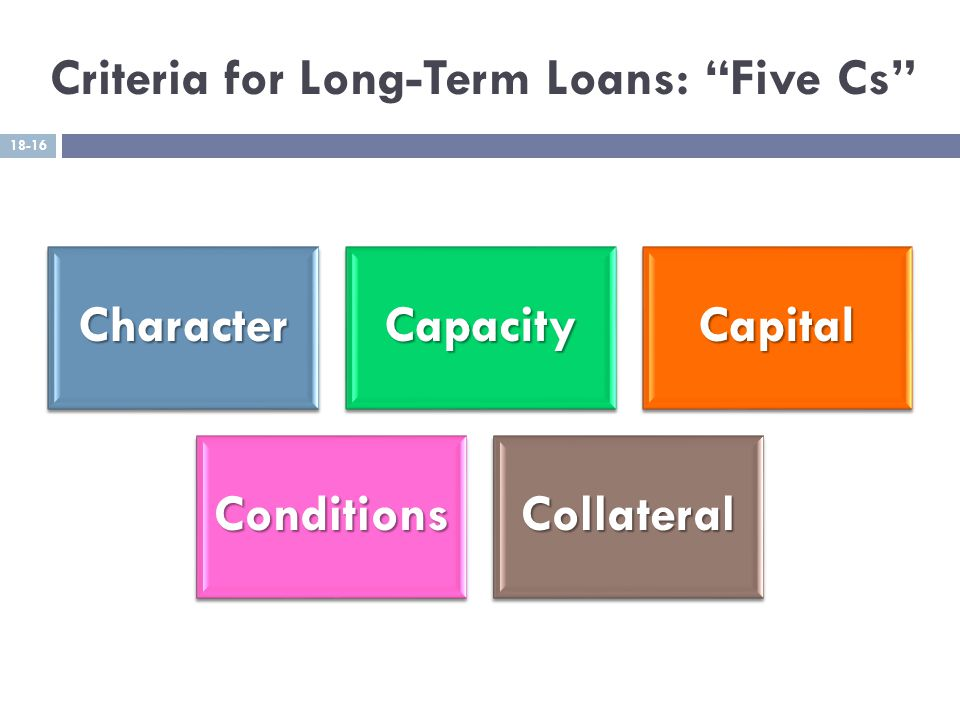 Criteria for Long-Term Loans: Five Cs CharacterCapacityCapital ConditionsCollateral 18-16
