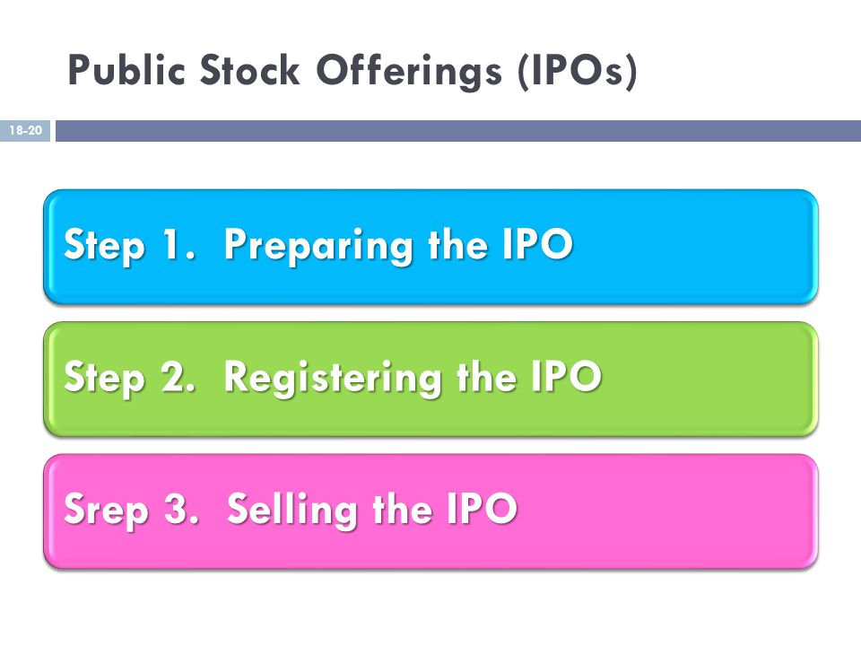 Public Stock Offerings (IPOs) Step 1. Preparing the IPO Step 2.