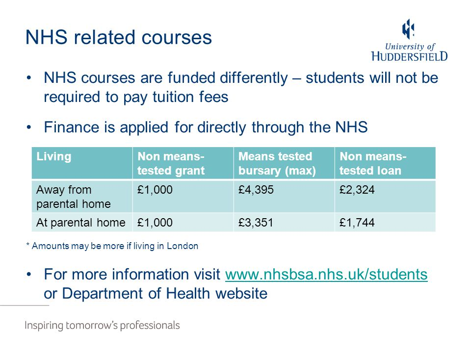 NHS related courses NHS courses are funded differently – students will not be required to pay tuition fees Finance is applied for directly through the NHS * Amounts may be more if living in London For more information visit www.nhsbsa.nhs.uk/students or Department of Health websitewww.nhsbsa.nhs.uk/students LivingNon means- tested grant Means tested bursary (max) Non means- tested loan Away from parental home £1,000£4,395£2,324 At parental home£1,000£3,351£1,744