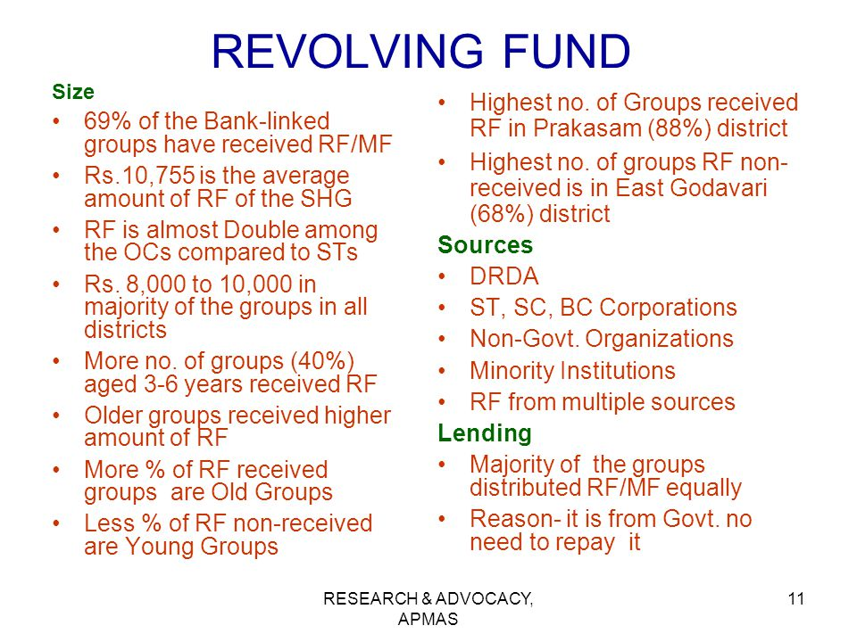 RESEARCH & ADVOCACY, APMAS 11 REVOLVING FUND Size 69% of the Bank-linked groups have received RF/MF Rs.10,755 is the average amount of RF of the SHG R