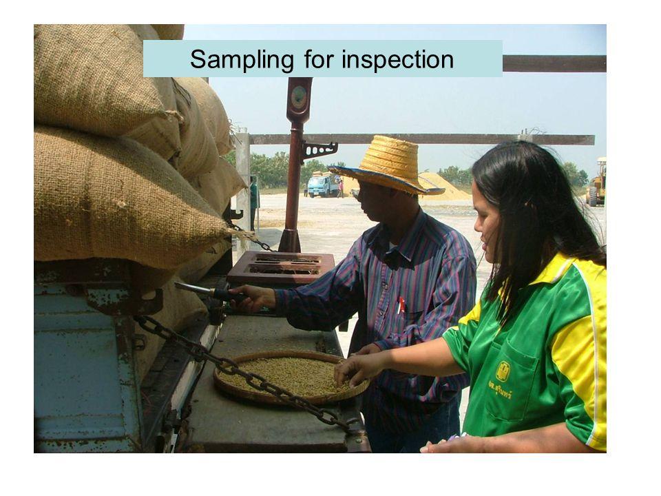 Sampling for inspection
