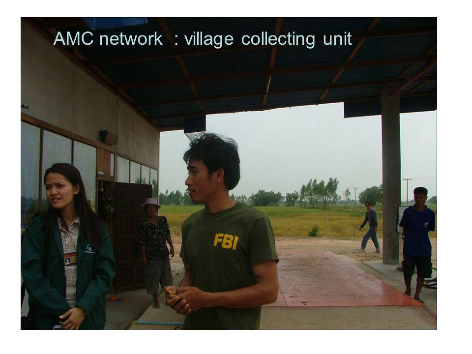 AMC network : village collecting unit
