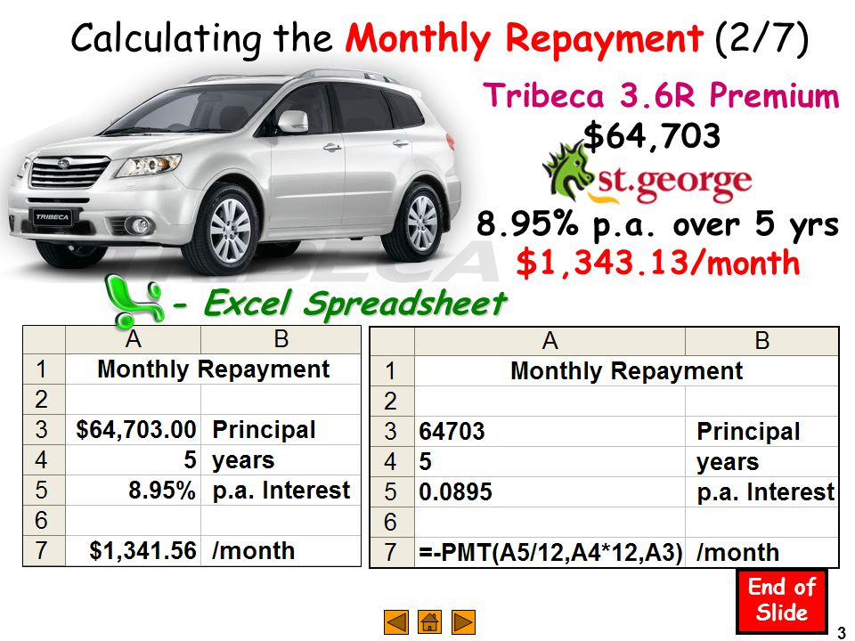 4 Calculating the Monthly Repayment (3/7) End of Slide - Excel Spreadsheet -PMT(InterestRate, NumberOfPeriods, Principal ) 8.95% p.a.÷ 12 Monthly Interest Rate 5 years x 12 Number of Months $64,703 Money -PMT(A5/12, A4*12, A3 ) - sign for + answer 8.95% p.a.