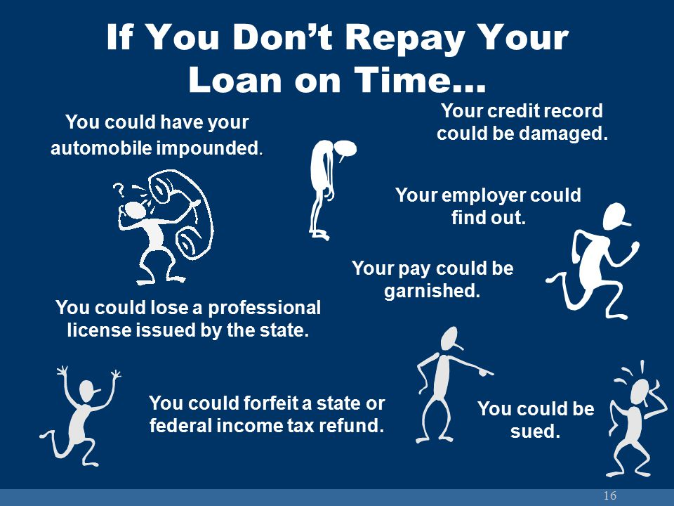 16 If You Don't Repay Your Loan on Time... You could have your.