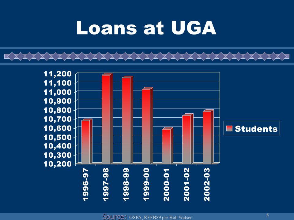 5 Loans at UGA Source: Source: OSFA, RFFB89 per Bob Walser