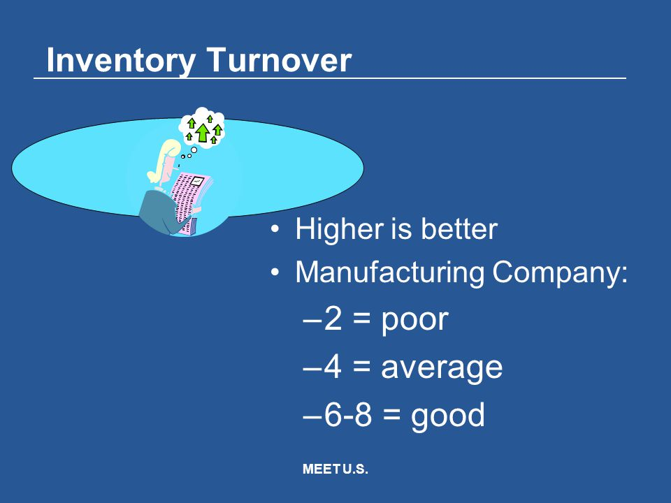 MEET U.S. Inventory Turnover Higher is better Manufacturing Company: –2 = poor –4 = average –6-8 = good
