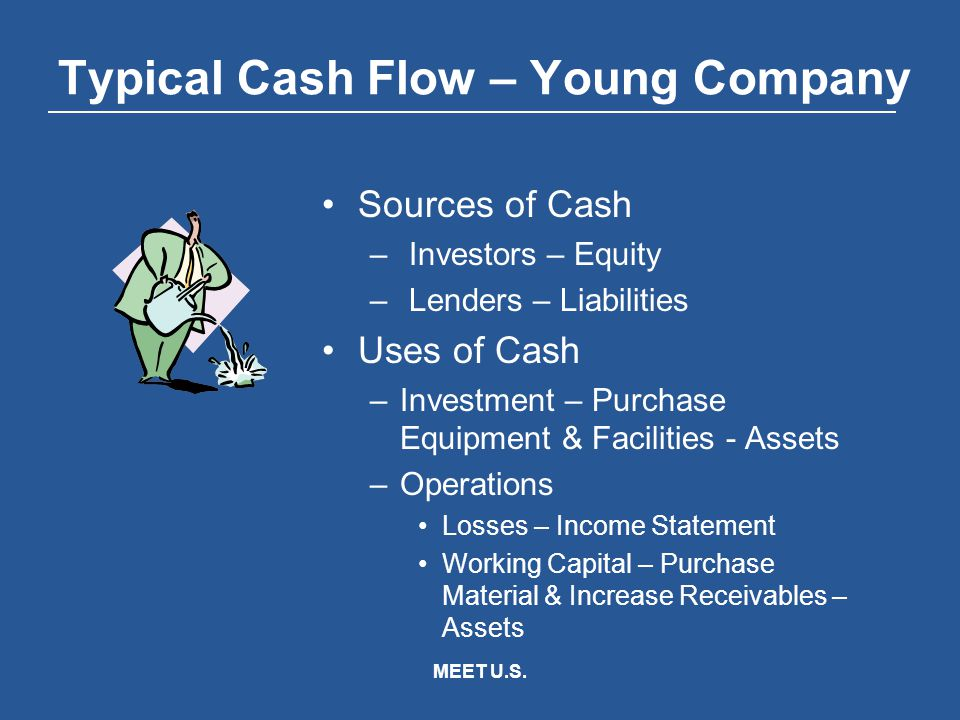 MEET U.S. Typical Cash Flow – Young Company Sources of Cash – Investors – Equity – Lenders – Liabilities Uses of Cash –Investment – Purchase Equipment