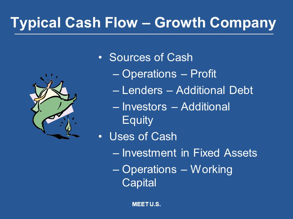 MEET U.S. Typical Cash Flow – Growth Company Sources of Cash –Operations – Profit –Lenders – Additional Debt –Investors – Additional Equity Uses of Ca