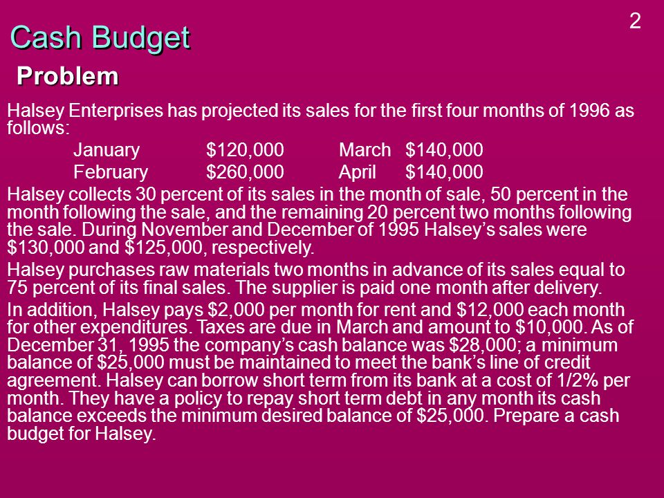 2 Cash Budget Problem Halsey Enterprises has projected its sales for the first four months of 1996 as follows: January$120,000March $140,000 February$260,000April$140,000 Halsey collects 30 percent of its sales in the month of sale, 50 percent in the month following the sale, and the remaining 20 percent two months following the sale.