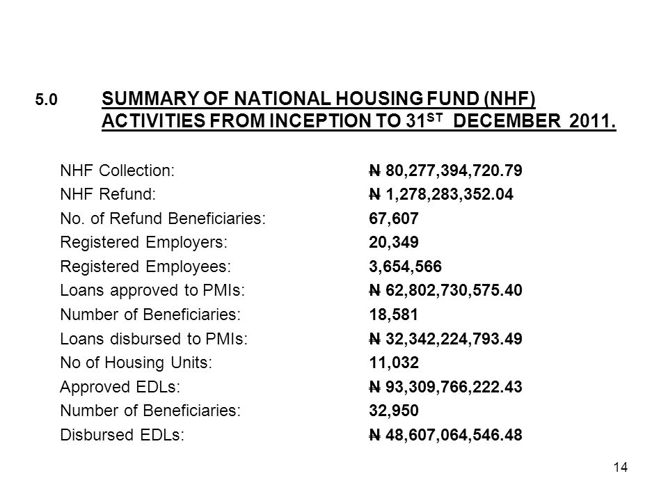 5.0 SUMMARY OF NATIONAL HOUSING FUND (NHF) ACTIVITIES FROM INCEPTION TO 31 ST DECEMBER 2011.
