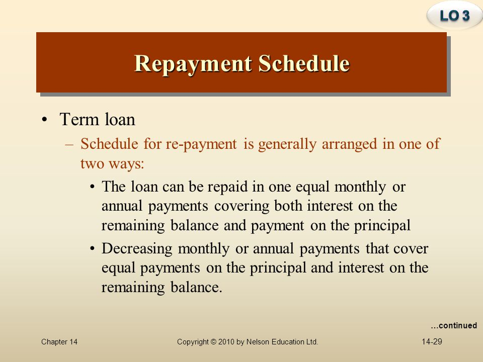 Chapter 14Copyright © 2010 by Nelson Education Ltd. Repayment Schedule Term loan –Schedule for re-payment is generally arranged in one of two ways: Th
