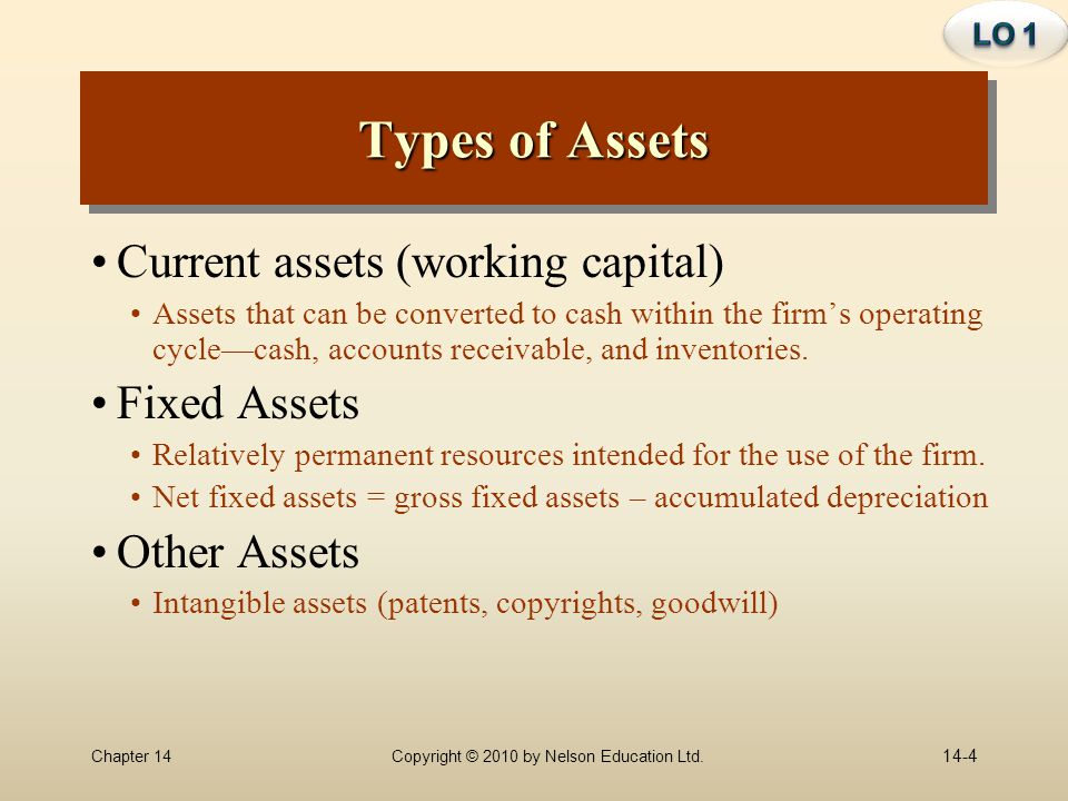 Chapter 14Copyright © 2010 by Nelson Education Ltd. Types of Assets Current assets (working capital) Assets that can be converted to cash within the f