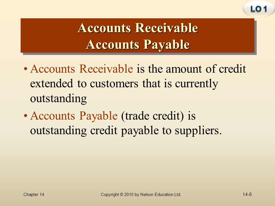 Chapter 14Copyright © 2010 by Nelson Education Ltd. Accounts Receivable Accounts Payable Accounts Receivable is the amount of credit extended to custo