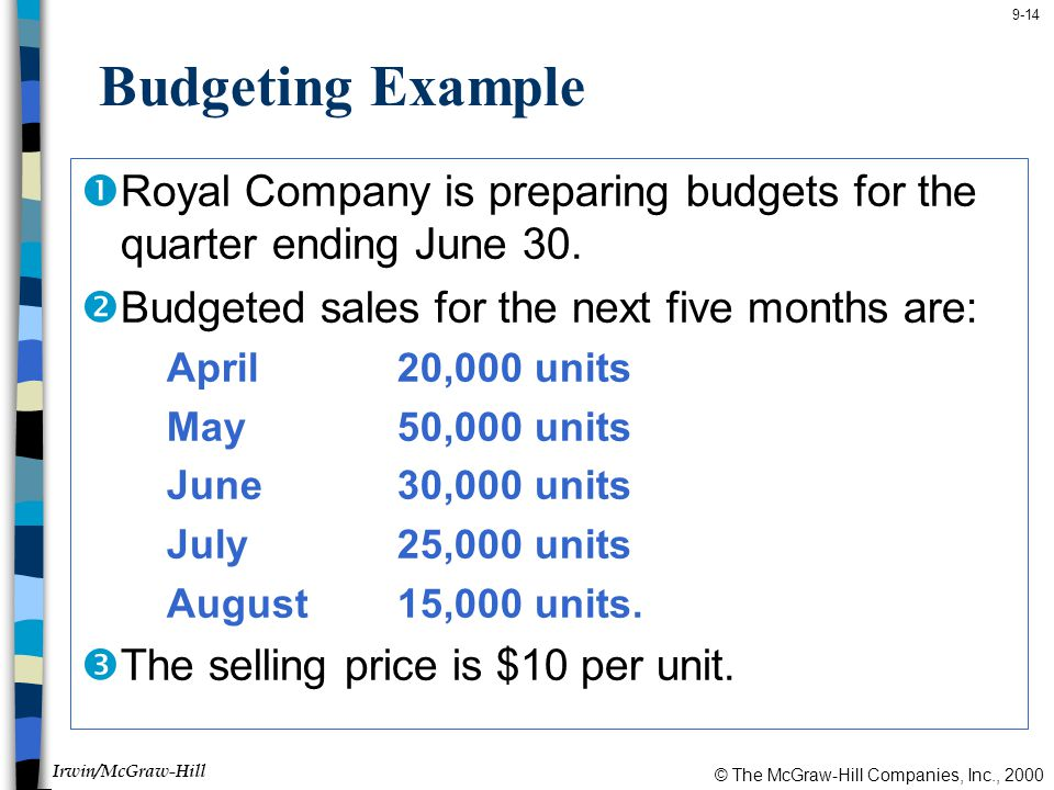 © The McGraw-Hill Companies, Inc., 2000 Irwin/McGraw-Hill 9-14 Budgeting Example  Royal Company is preparing budgets for the quarter ending June 30.