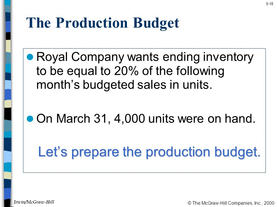 © The McGraw-Hill Companies, Inc., 2000 Irwin/McGraw-Hill 9-18 The Production Budget Royal Company wants ending inventory to be equal to 20% of the following month's budgeted sales in units.