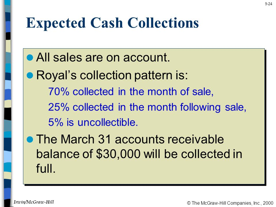 © The McGraw-Hill Companies, Inc., 2000 Irwin/McGraw-Hill 9-24 Expected Cash Collections All sales are on account.
