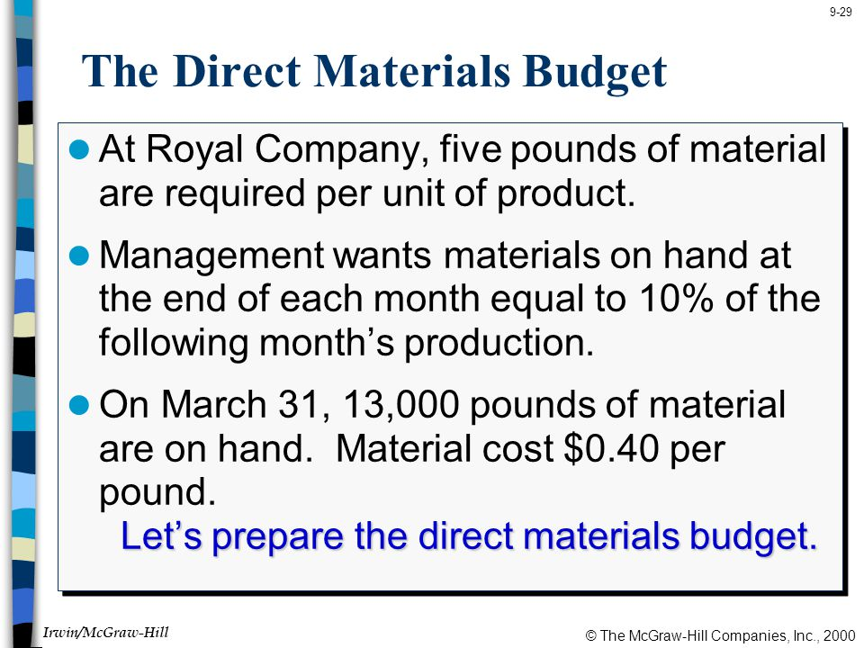 © The McGraw-Hill Companies, Inc., 2000 Irwin/McGraw-Hill 9-29 The Direct Materials Budget At Royal Company, five pounds of material are required per unit of product.