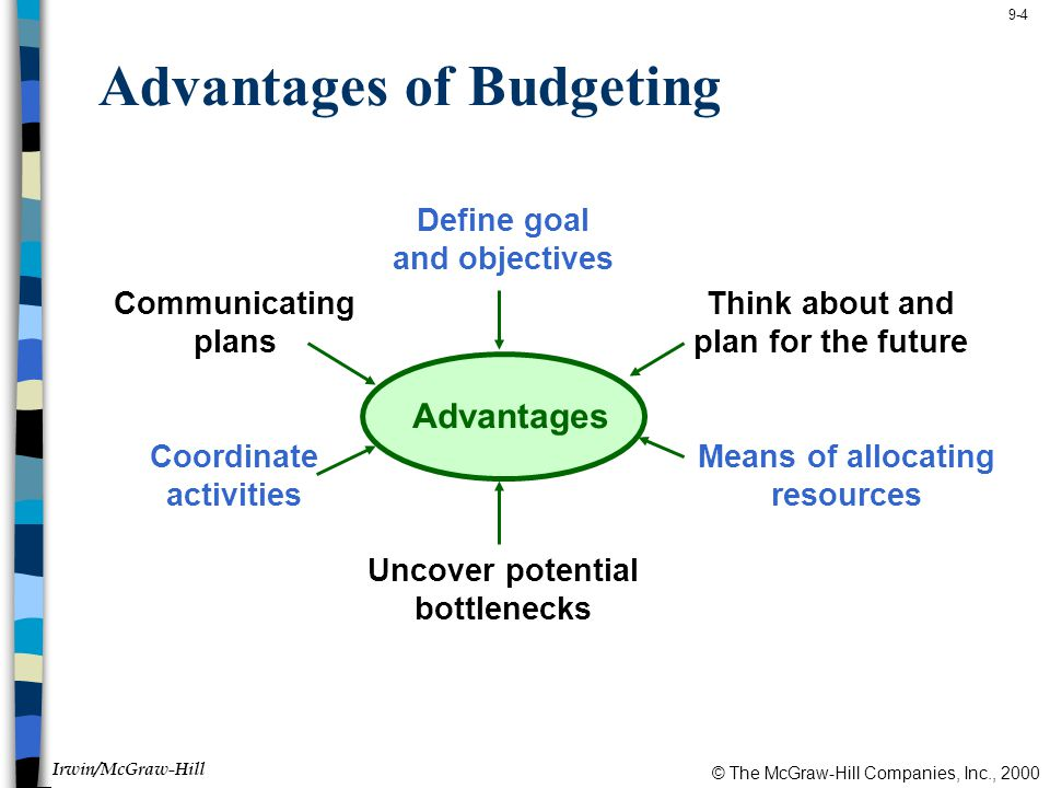 © The McGraw-Hill Companies, Inc., 2000 Irwin/McGraw-Hill 9-4 Advantages of Budgeting Advantages Communicating plans Think about and plan for the future Means of allocating resources Uncover potential bottlenecks Coordinate activities Define goal and objectives