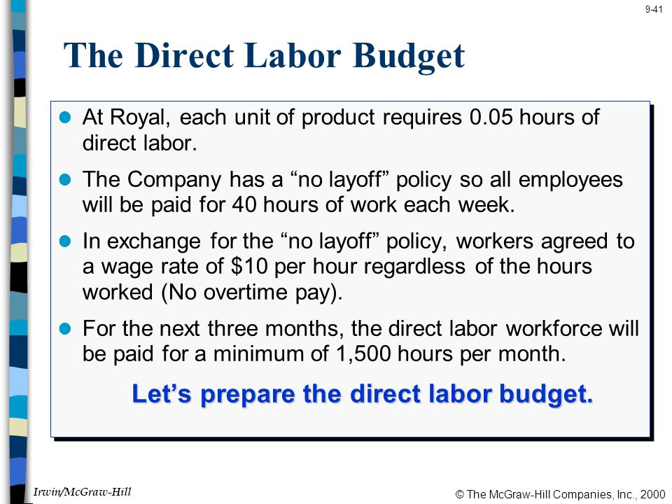 © The McGraw-Hill Companies, Inc., 2000 Irwin/McGraw-Hill 9-41 The Direct Labor Budget At Royal, each unit of product requires 0.05 hours of direct labor.