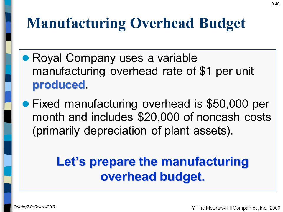 © The McGraw-Hill Companies, Inc., 2000 Irwin/McGraw-Hill 9-46 Manufacturing Overhead Budget produced Royal Company uses a variable manufacturing overhead rate of $1 per unit produced.