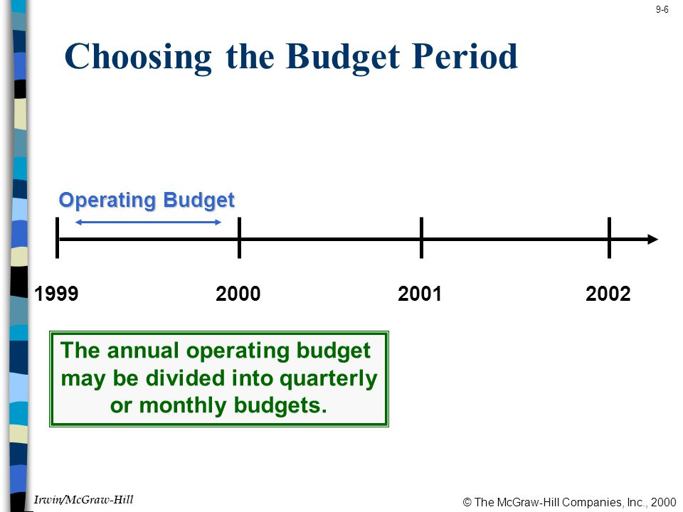 © The McGraw-Hill Companies, Inc., 2000 Irwin/McGraw-Hill 9-6 Choosing the Budget Period Operating Budget 1999200020012002 The annual operating budget may be divided into quarterly or monthly budgets.