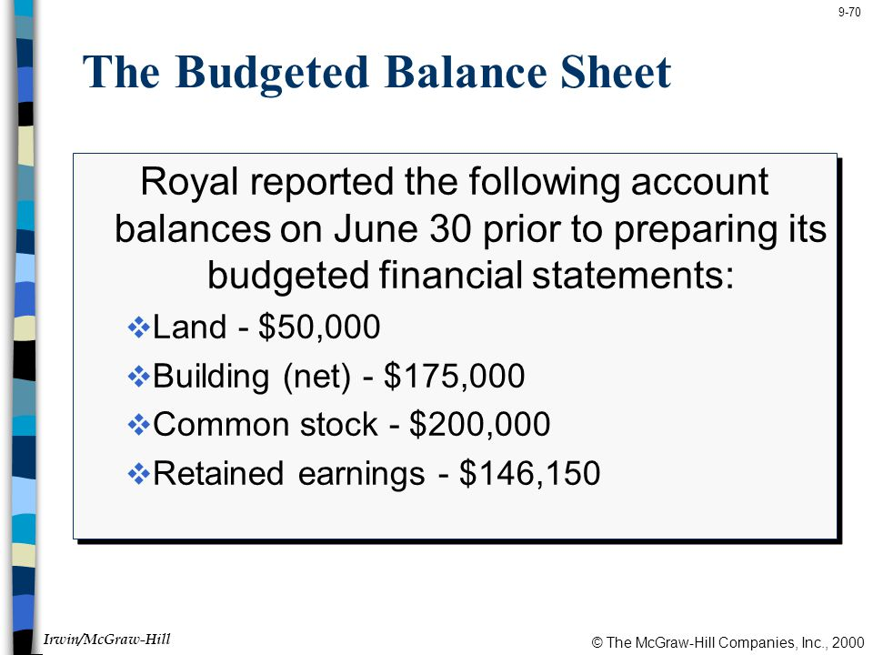 © The McGraw-Hill Companies, Inc., 2000 Irwin/McGraw-Hill 9-70 The Budgeted Balance Sheet Royal reported the following account balances on June 30 prior to preparing its budgeted financial statements:  Land - $50,000  Building (net) - $175,000  Common stock - $200,000  Retained earnings - $146,150 Royal reported the following account balances on June 30 prior to preparing its budgeted financial statements:  Land - $50,000  Building (net) - $175,000  Common stock - $200,000  Retained earnings - $146,150