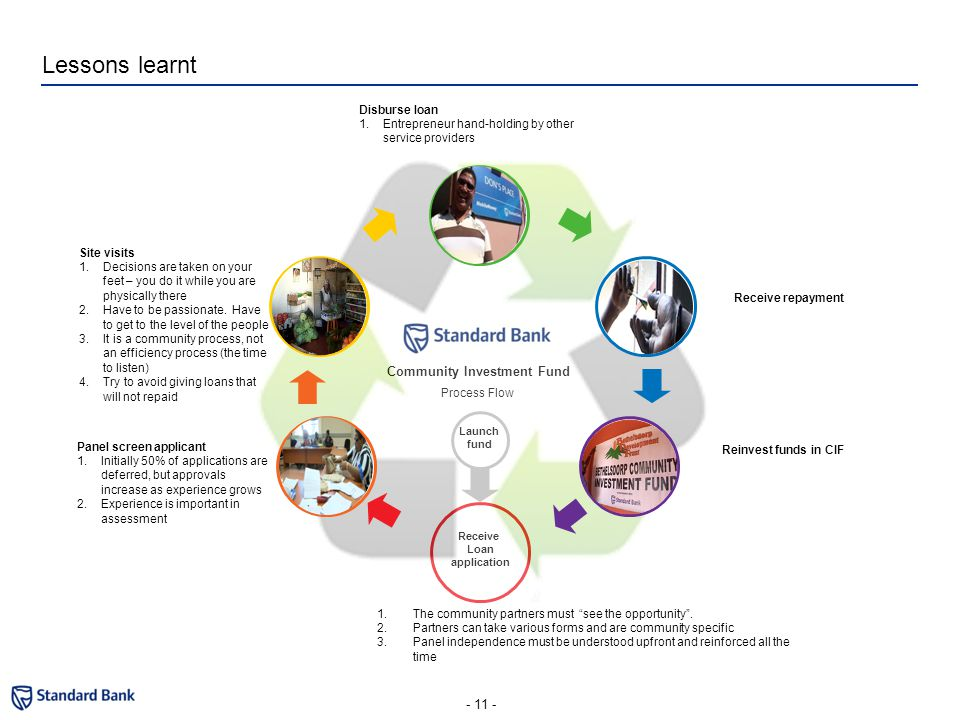 Lessons learnt - 11 - Community Investment Fund Process Flow Launch fund Receive Loan application Site visits 1.Decisions are taken on your feet – you