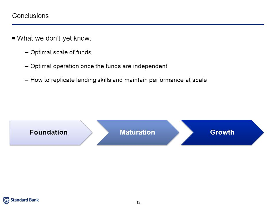 Conclusions  What we don't yet know: –Optimal scale of funds –Optimal operation once the funds are independent –How to replicate lending skills and m