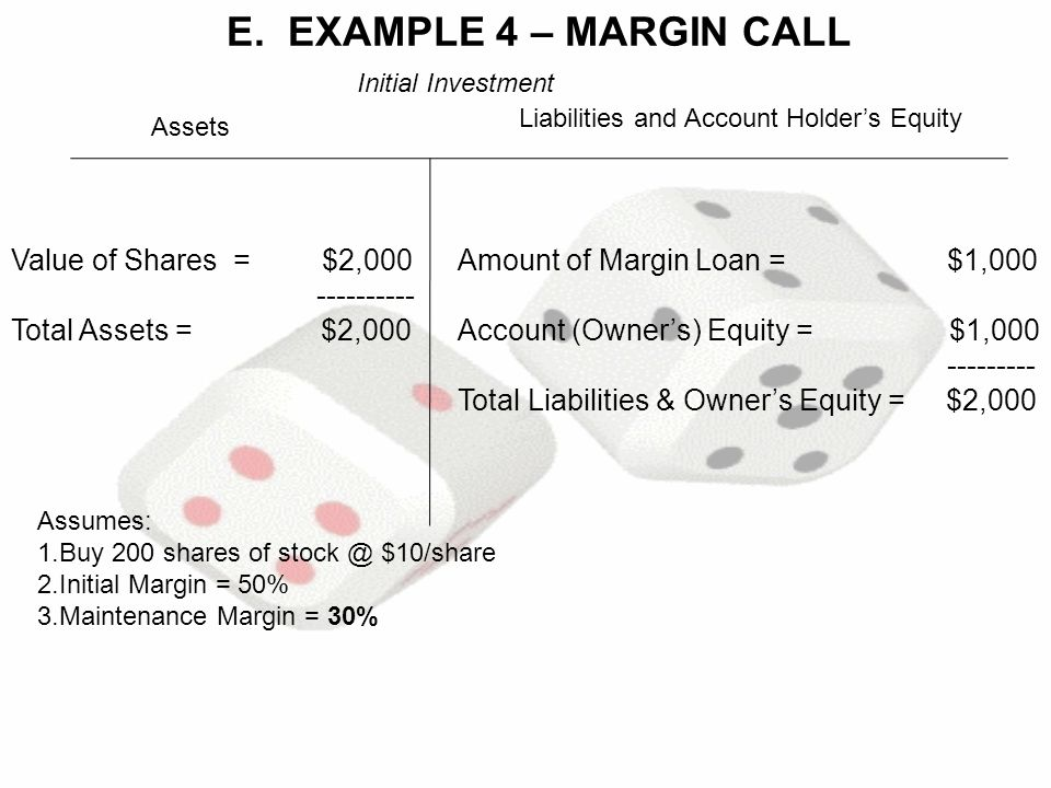 E. EXAMPLE 4 – MARGIN CALL Assets Liabilities and Account Holder's Equity Value of Shares = $2,000 ---------- Total Assets = $2,000 Assumes: 1.Buy 200
