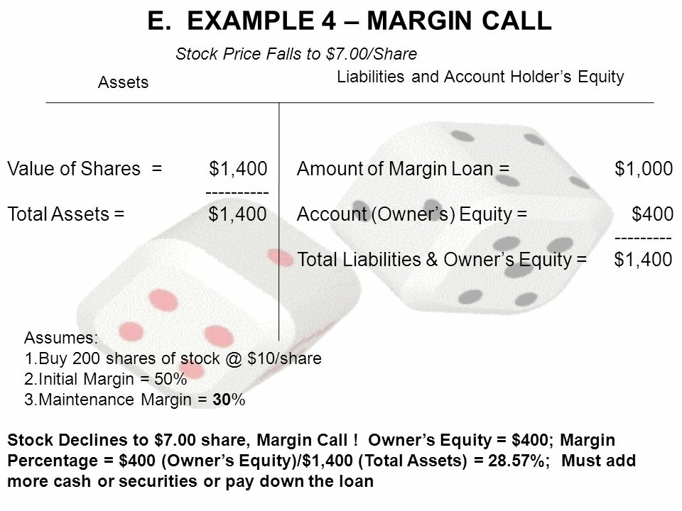 E. EXAMPLE 4 – MARGIN CALL Assets Liabilities and Account Holder's Equity Value of Shares = $1,400 ---------- Total Assets = $1,400 Assumes: 1.Buy 200