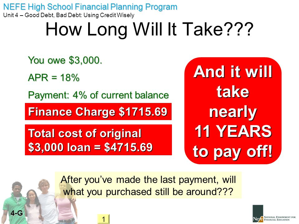 NEFE High School Financial Planning Program Unit 4 – Good Debt, Bad Debt: Using Credit Wisely 4-G How Long Will It Take??.