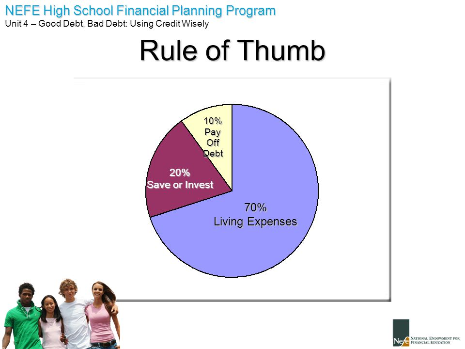 NEFE High School Financial Planning Program Unit 4 – Good Debt, Bad Debt: Using Credit Wisely 70% Living Expenses 10% Pay Off Debt 20% Save or Invest Rule of Thumb