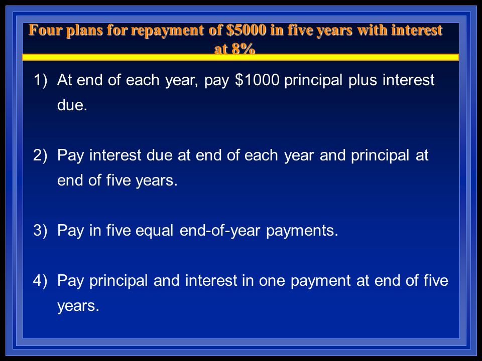 Four plans for repayment of $5000 in five years with interest at 8% 1)At end of each year, pay $1000 principal plus interest due. 2)Pay interest due a