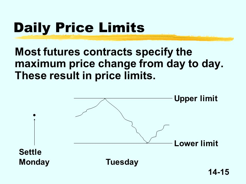 14-15 Daily Price Limits Most futures contracts specify the maximum price change from day to day.