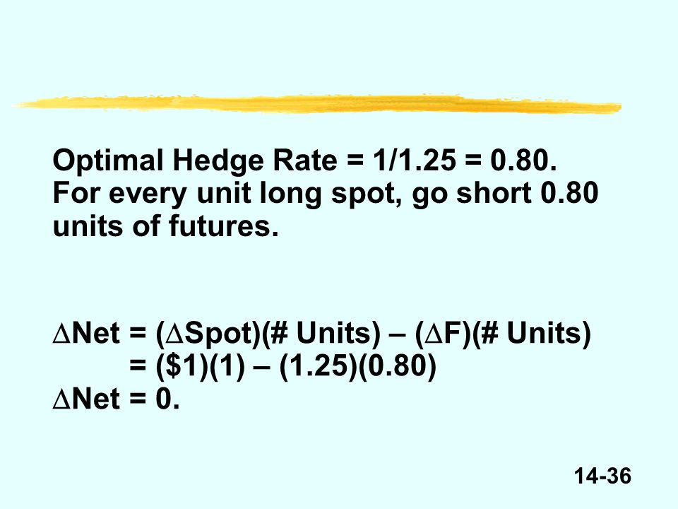 14-36 Optimal Hedge Rate = 1/1.25 = 0.80. For every unit long spot, go short 0.80 units of futures.