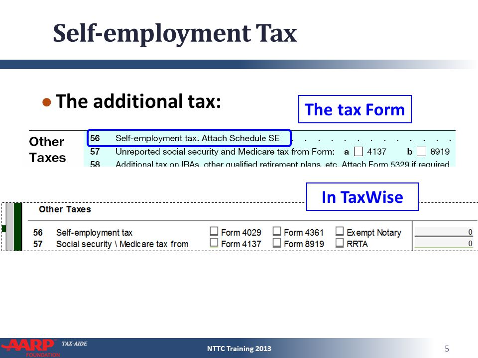 TAX-AIDE Self-employment Tax Social Security portion 6.20% + Medicare portion 1.45% = 7.65% x 2 = 15.30% Employer and Employee portions paid by self-employed person NTTC Training 2013 6