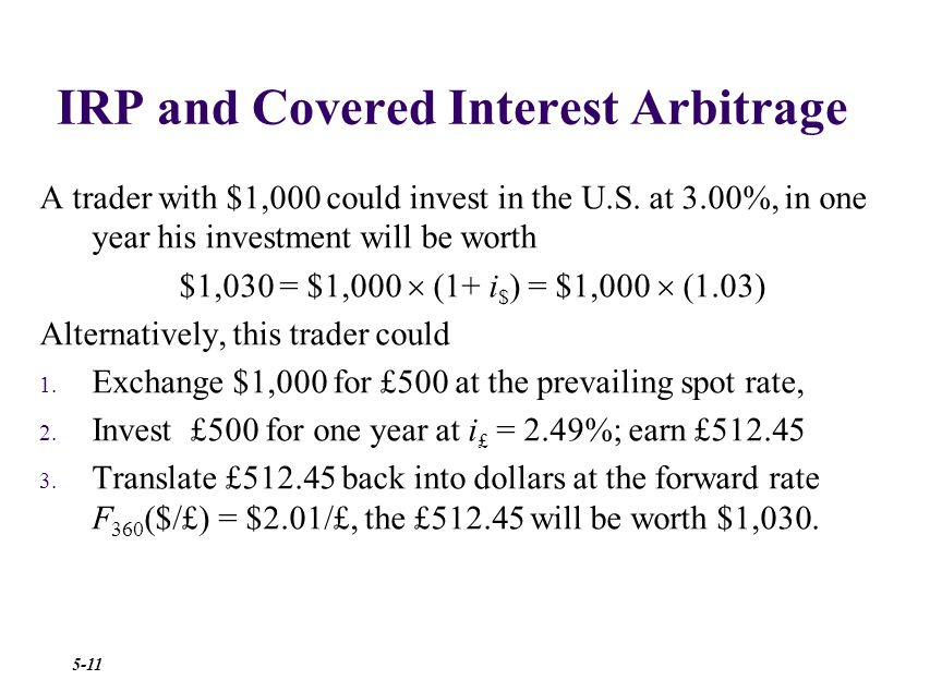 Arbitrage I Invest £500 at i £ = 2.49% $1,000 £500 £500 = $1,000× $2.00 £1 In one year £500 will be worth £512.45 = £500  (1+ i £ ) $1,030 =£512.45 × £1 F £ (360) Step 3: repatriate to the U.S.A.