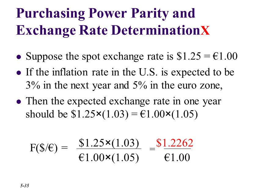 Purchasing Power Parity and Exchange Rate Determination X The euro will trade at a 1.90% discount in the forward market : $1.25 €1.00 = F($/€) S($/€) $1.25×(1.03) €1.00×(1.05) 1.03 1.05 1 +  $ 1 +  € == Relative PPP states that the rate of change in the exchange rate is equal to differences in the rates of inflation—roughly 2% 5-36