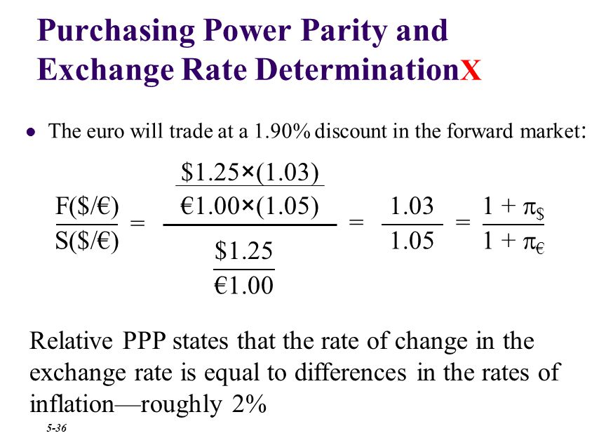 Purchasing Power Parity and Interest Rate Parity X Notice that our two big equations today equal each other: = = F($/€) S($/€) 1 +  $ 1 +  € PPP 1 + i € 1 + i $ = F($/€) S($/€) IRP 5-37