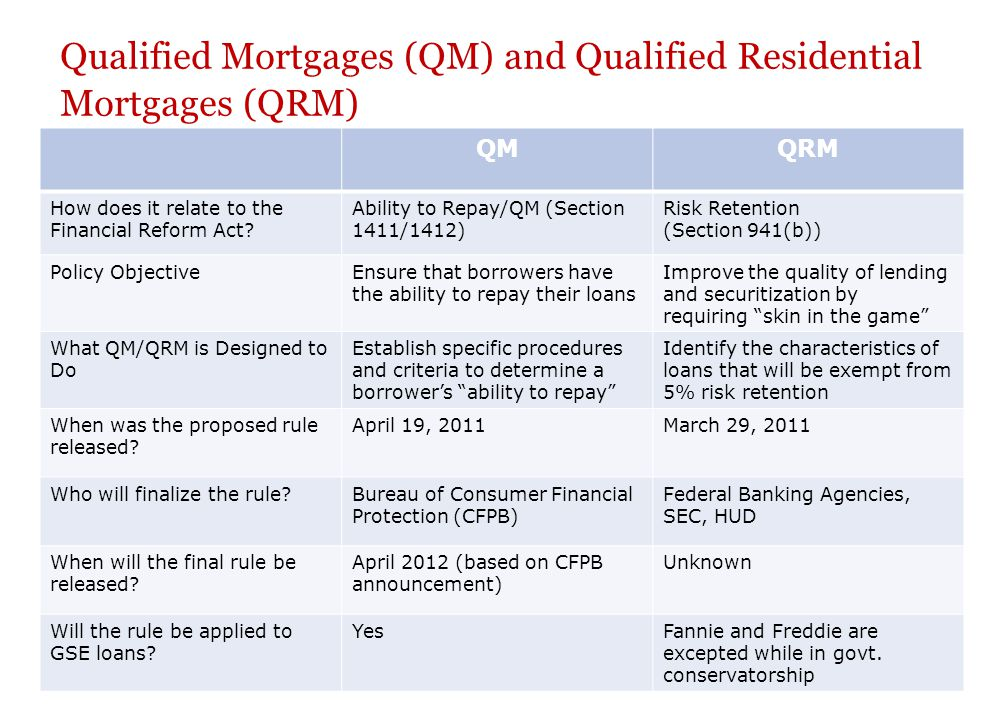 8 Qualified Mortgages (QM) and Qualified Residential Mortgages (QRM) QMQRM How does it relate to the Financial Reform Act? Ability to Repay/QM (Sectio