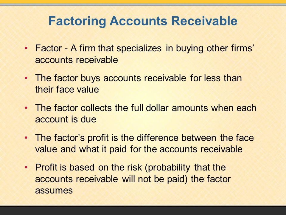 Factoring Accounts Receivable Factor - A firm that specializes in buying other firms' accounts receivable The factor buys accounts receivable for less than their face value The factor collects the full dollar amounts when each account is due The factor's profit is the difference between the face value and what it paid for the accounts receivable Profit is based on the risk (probability that the accounts receivable will not be paid) the factor assumes